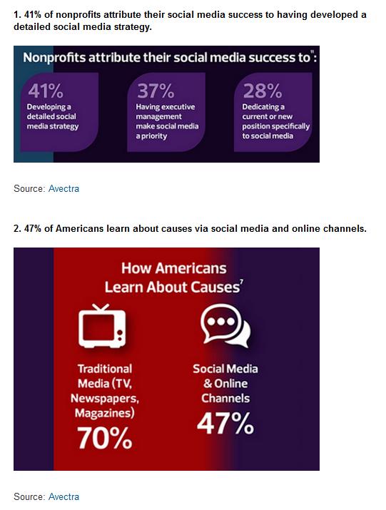 SocialMedia Stats Image